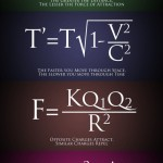 Words of Wisdom in Mathematics Formulas