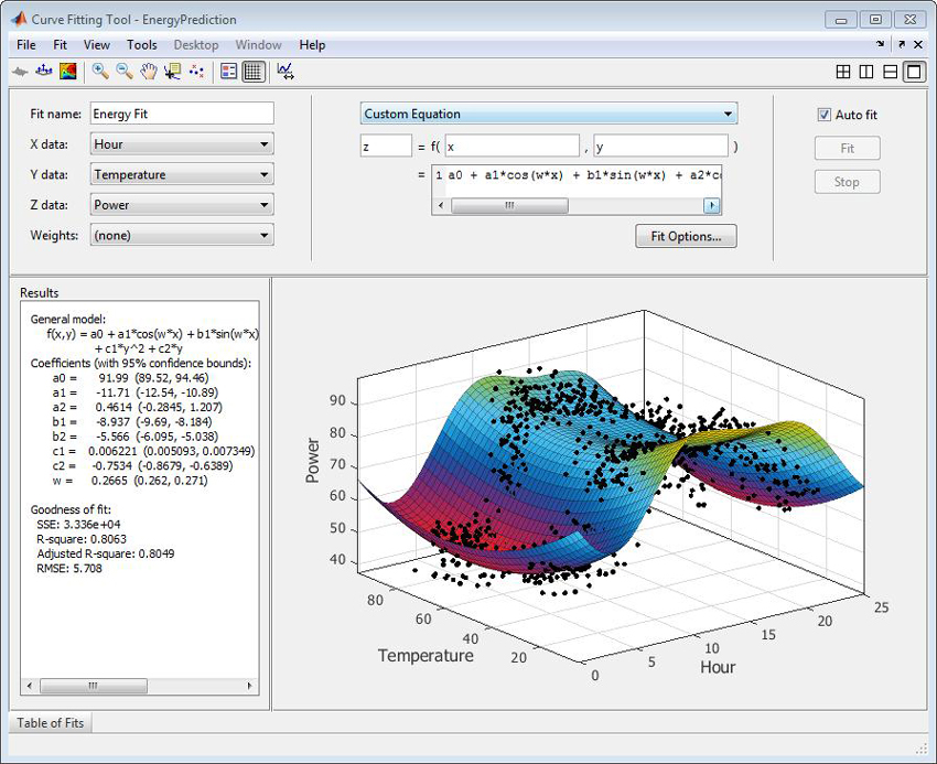MATLAB 2013 Download