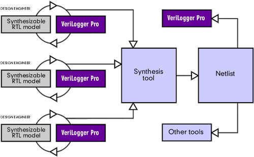 Verilogger Pro download latest setup
