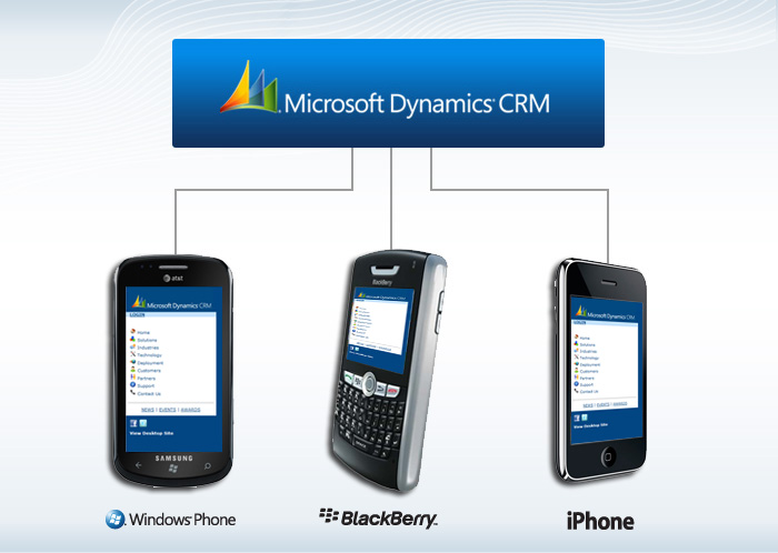 Microsoft Dynamics CRM 2013 Download For Free