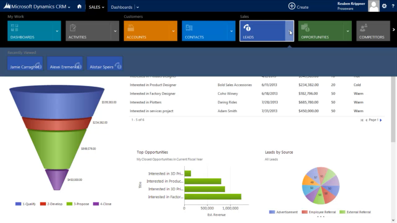 Microsoft Dynamics CRM 2013 Download Free