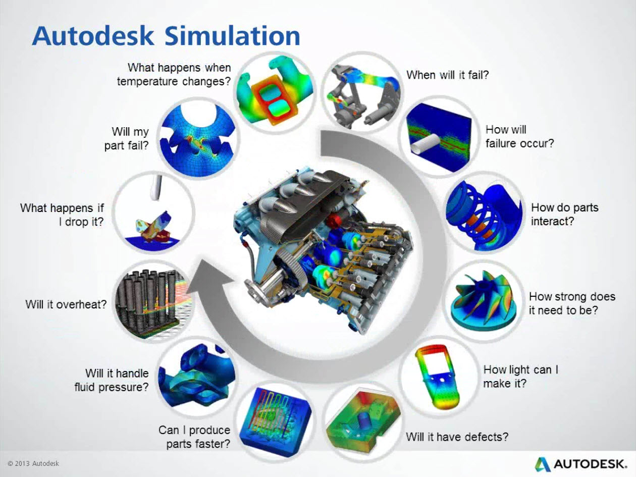 Autodesk  Free Download Simulation Mechanical 2015