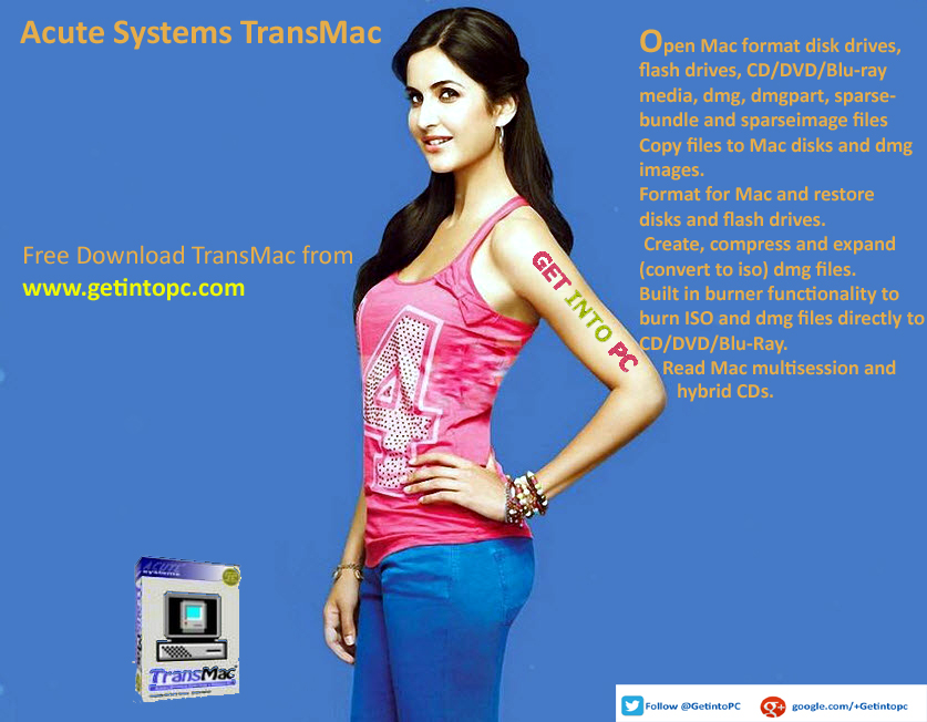 Acute Systems TransMac Software