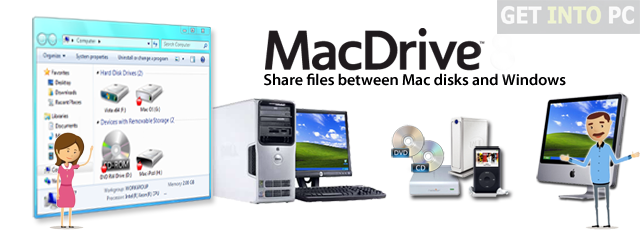 MacDrive Offline Installer