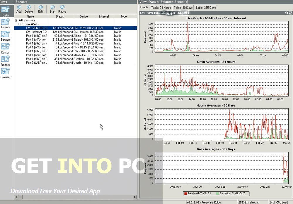 Paessler PRTG Network Monitor Direct Link Download