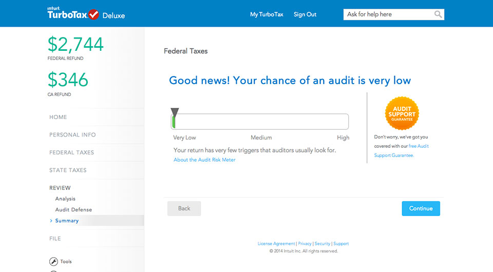 Turbo Tax Deluxe 2015 ISO Direct Link Download