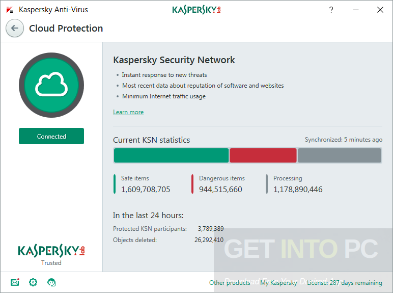 Kaspersky Anti-Virus 2017 Offline Installer Download