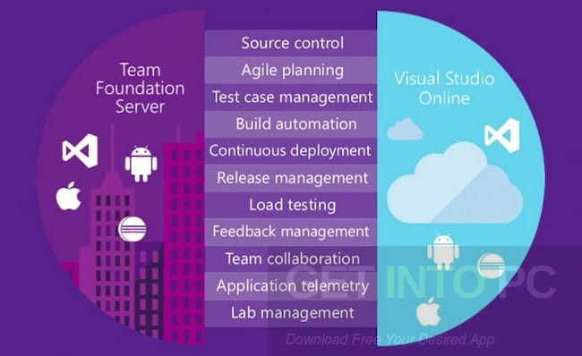 Microsoft Visual Studio 2017 Team Foundation Server Latest Version DOwnload