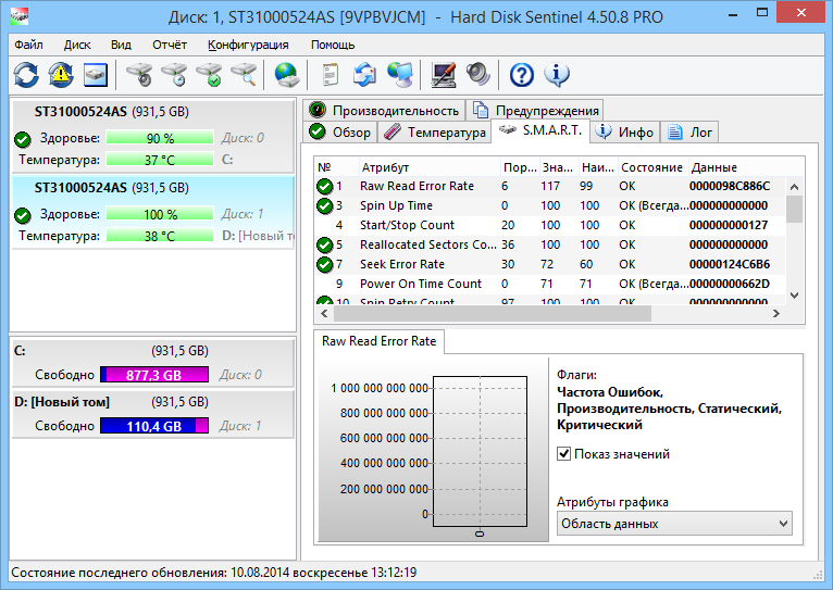 Hard Disk Sentinel Pro 5.20 Latest Version Download