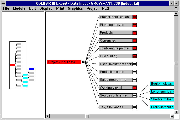 COMFAR III Expert 3.3 Latest Version DOwnload