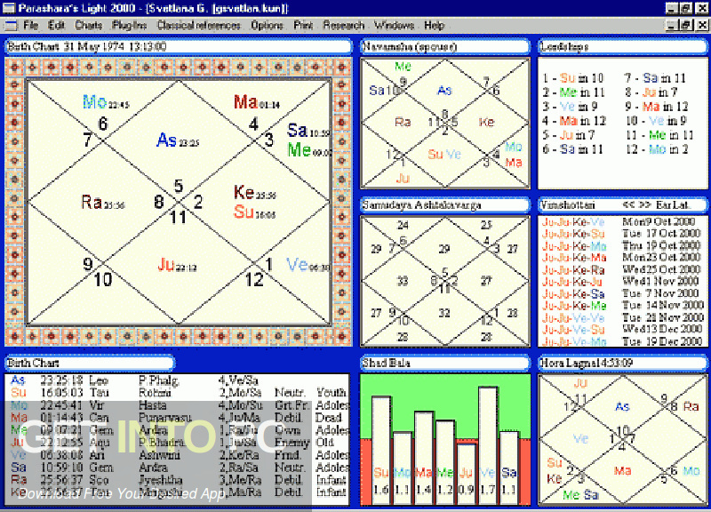 Parashara's Light Professional 7.0.1 Vedic Astrology Latest Version Download-GetintoPC.com