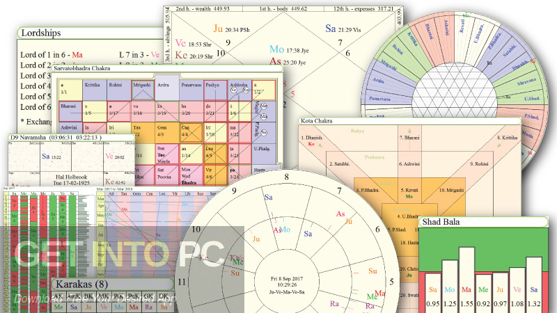 Parashara's Light Professional 7.0.1 Vedic Astrology Offline Installer Download-GetintoPC.com