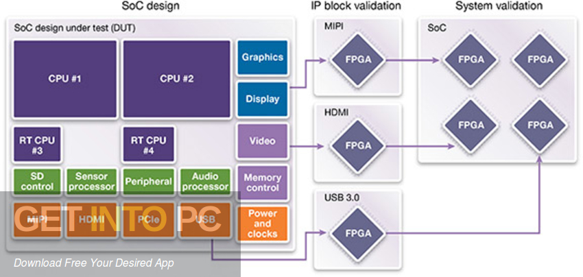 Synopsys FPGA Synthesis Products 2014 Latest Version Download-GetintoPC.com