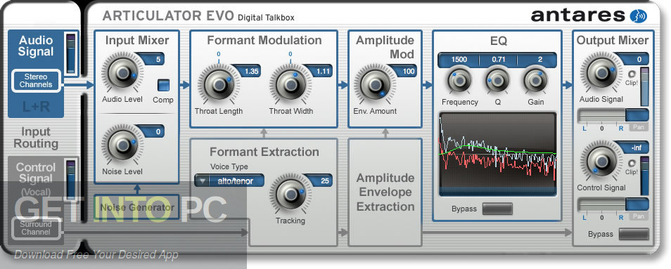 Antares AVOX Evo Vocal VST Bundle Direct Link Download-GetintoPC.com