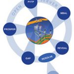 Petroleum Experts IPM Free Download