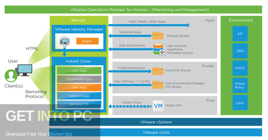 VMware Horizon Enterprise Edition + Client Direct Link Download-GetintoPC.com