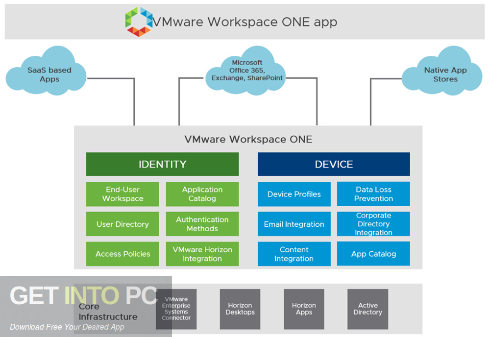 VMware Horizon Enterprise Edition + Client Latest Version Download-GetintoPC.com