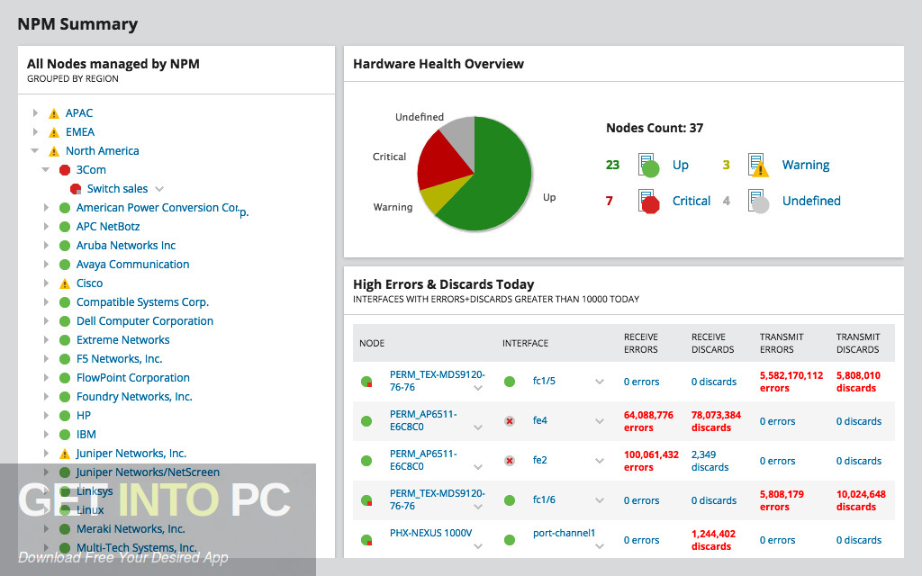 SolarWinds Network Performance Monitor Latest Version Download-GetintoPC.com