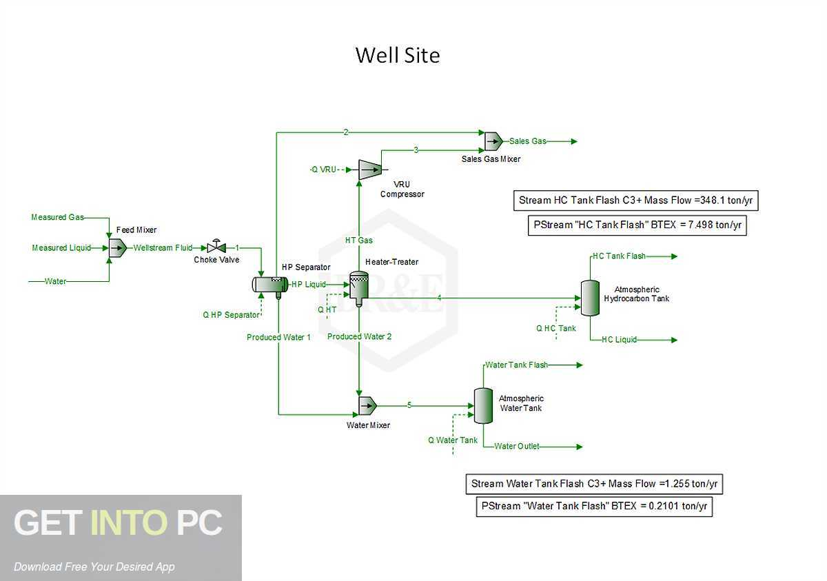 BRE ProMax Chemical Process Simulator Direct Link Download-GetintoPC.com