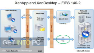 Citrix XenApp XenDesktop 7.6 Offline Installer Download-GetintoPC.com