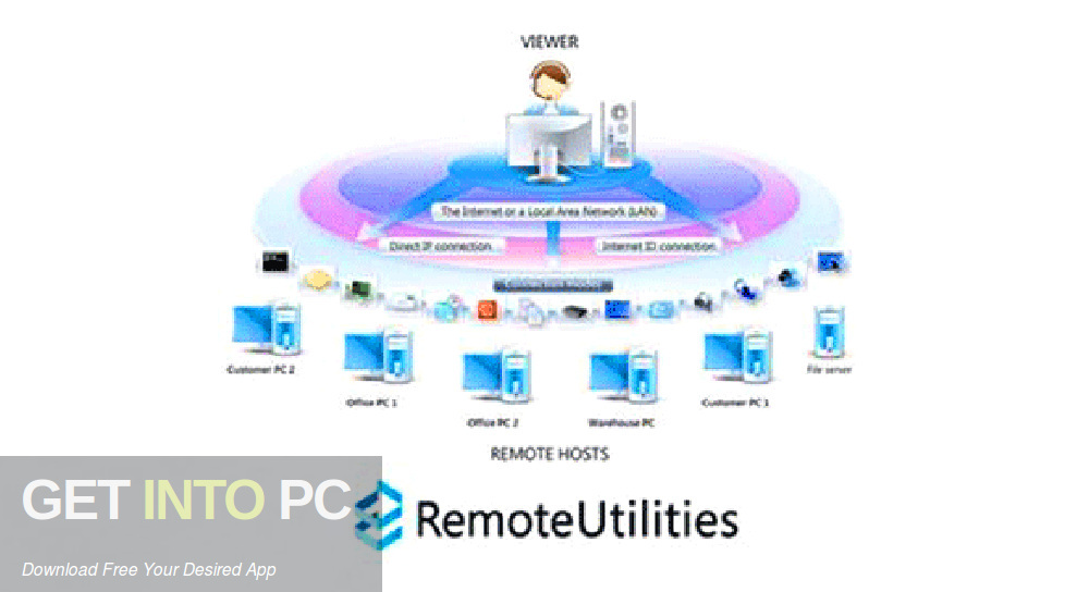 Remote Utilities – Viewer Free Download-GetintoPC.com