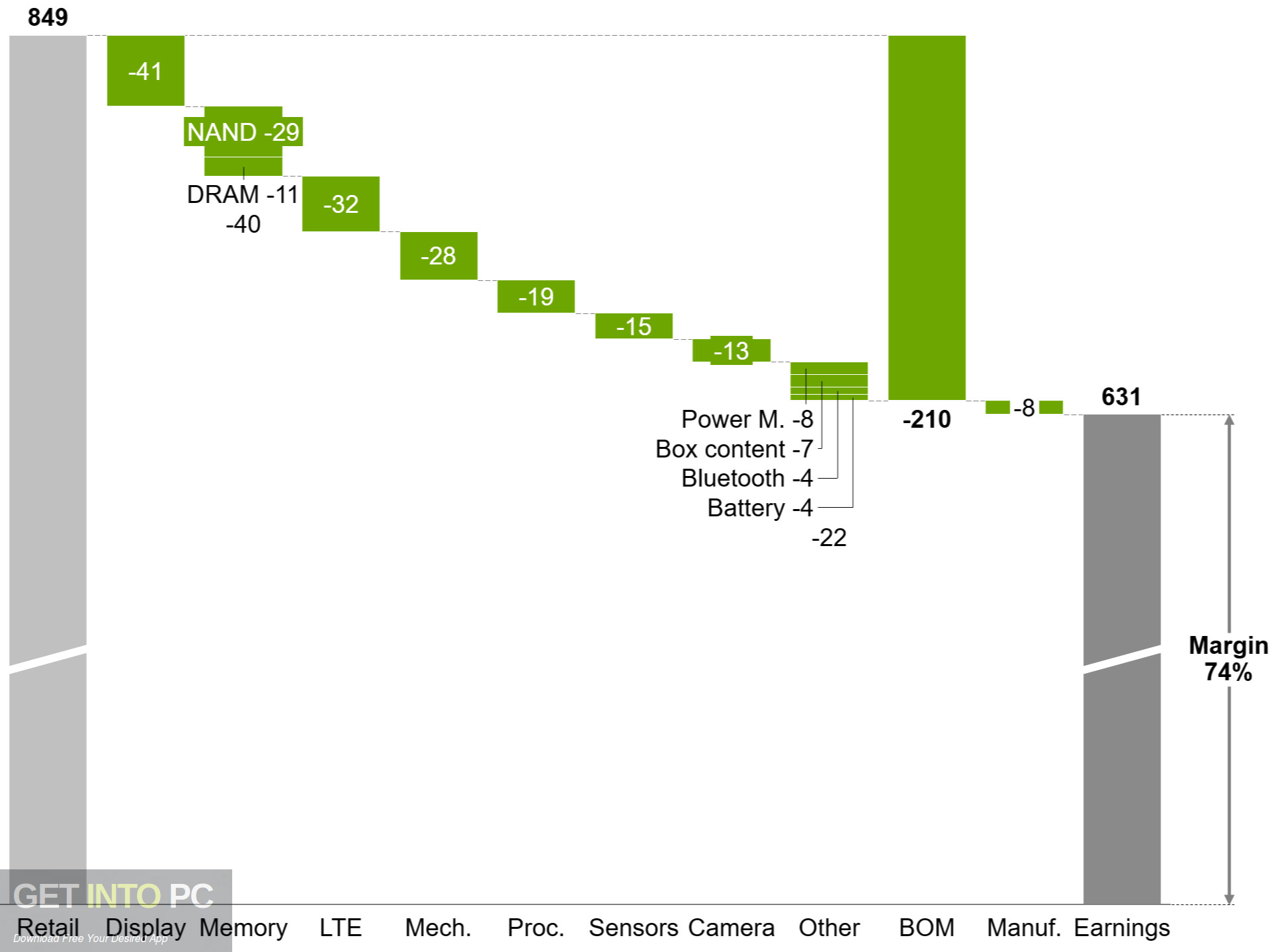 Think-Cell Chart 9 for PowerPoint and Excel Latest Version Download-GetintoPC.com