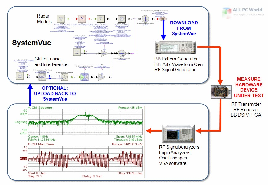 Keysight SystemVue 2020 Direct Link Download