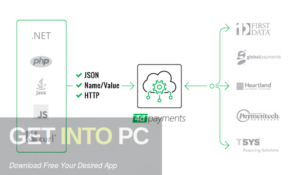 4D Payments SDK Latest Version Download-GetintoPC.com