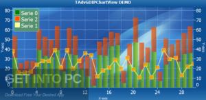 TMS Advanced Charts For Intraweb Direct Link Download-GetintoPC.com