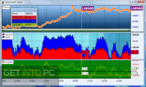 TMS Advanced Charts For Intraweb Free Download-GetintoPC.com