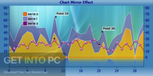 TMS Advanced Charts For Intraweb Offline Installer Download-GetintoPC.com