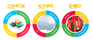 Altair-Activate-Compose-Embed-2020-Latest-Version-Free-Download