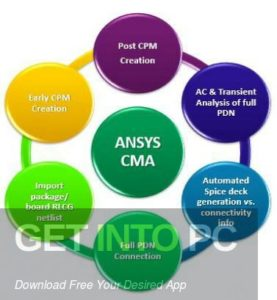ANSYS-CMA-2019-Latest-Version-Free-Download-GetintoPC.com